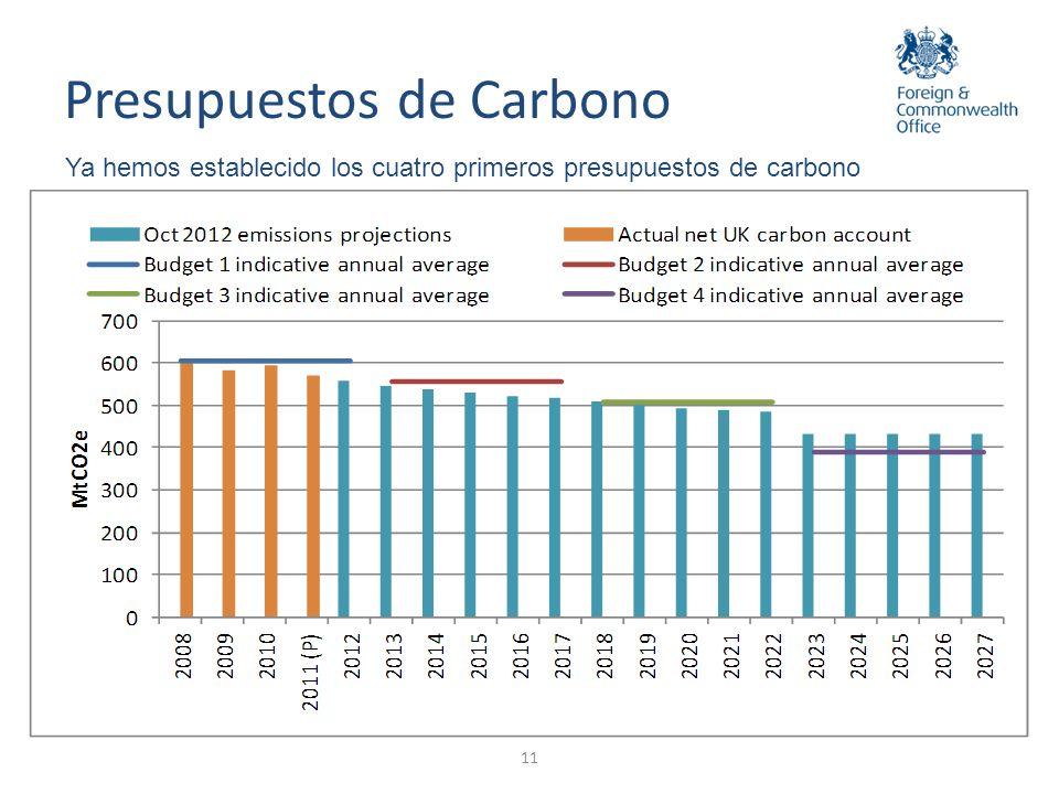 Plan de Carbono 12 El Plan adoptó un enfoque basado en escenarios, reconociendo incertidumbre en la planificación hasta 2030 y los años subsiguientes Estableció una estrategia de tres etapas: Fase 1: Completar y preparar – De ahora al 2020 Fase 2: Utilización a gran escala – En la década de 2020 y 2030 Fase 3: Finalización – A partir de 2030 en adelante MtCO 2 e/ year Establece la estrategia del Reino Unido para cumplir con nuestros presupuestos de carbono.