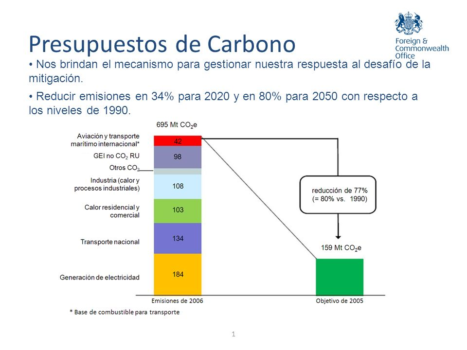 Presupuestos de Carbono 10 Un ciclo de reporte concreto establecido través de la legislación del Reino Unido Fijar límites de emisiones para cada periodo de cinco años.