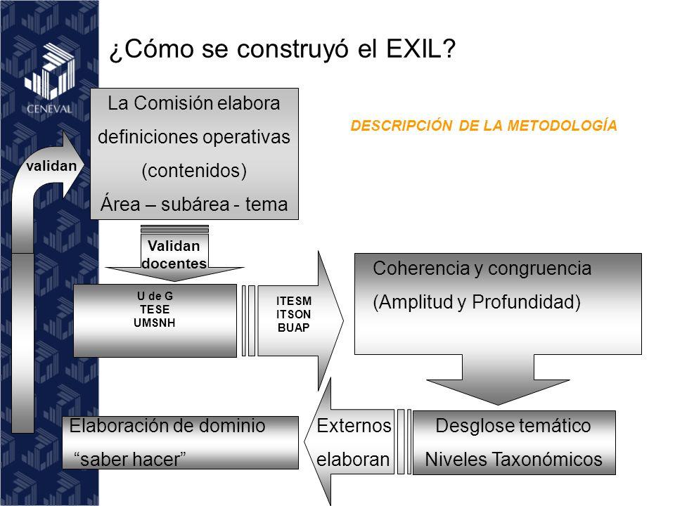 ¿Cómo se construyó el EXIL.