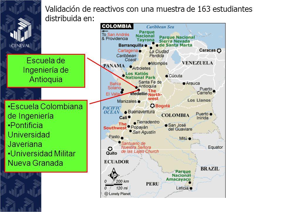 Escuela Colombiana de Ingeniería Pontificia Universidad Javeriana Universidad Militar Nueva Granada Escuela de Ingeniería de Antioquia Validación de reactivos con una muestra de 163 estudiantes distribuida en: