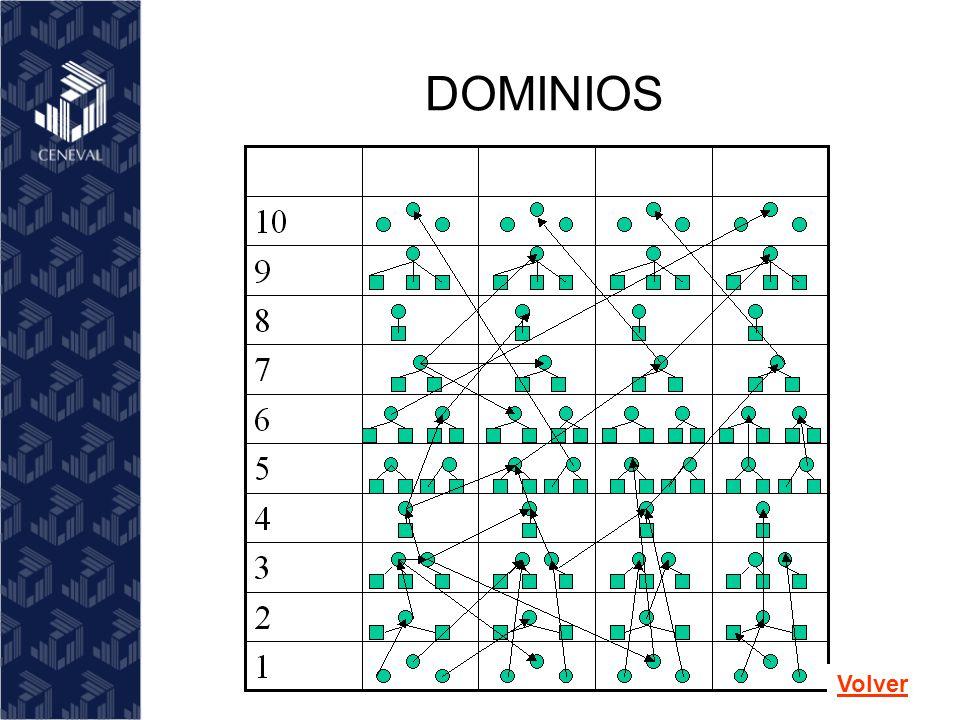 DOMINIOS Volver