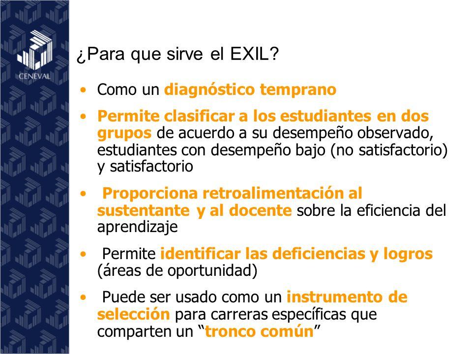 ¿Para que sirve el EXIL.