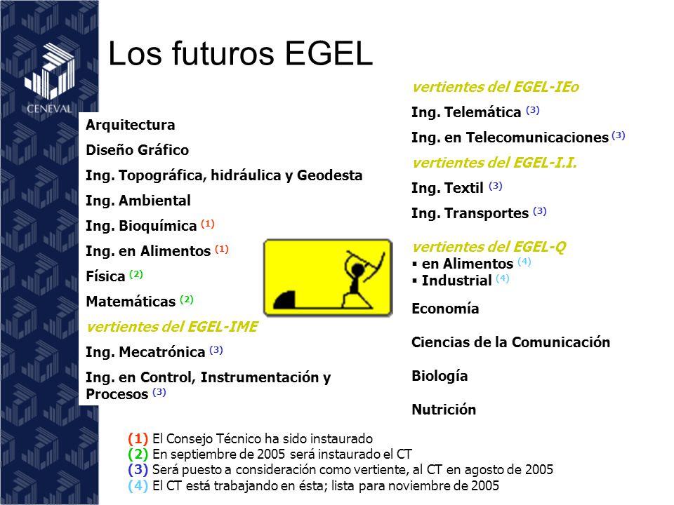Los futuros EGEL Arquitectura Diseño Gráfico Ing.Topográfica, hidráulica y Geodesta Ing.