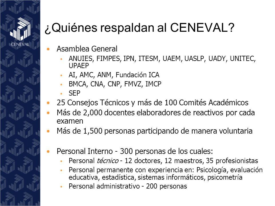 ¿Quiénes respaldan al CENEVAL.