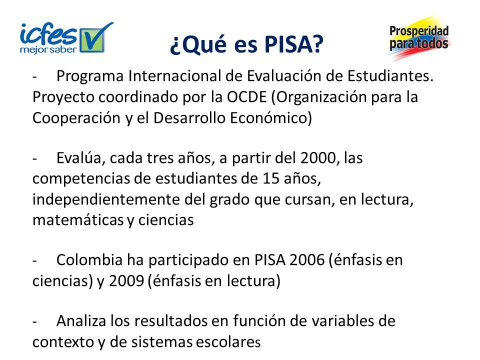 1998Países participantes en 2000 2001200320062009 77% 81% 83% 85%86% Cobertura de la economía mundial 87%