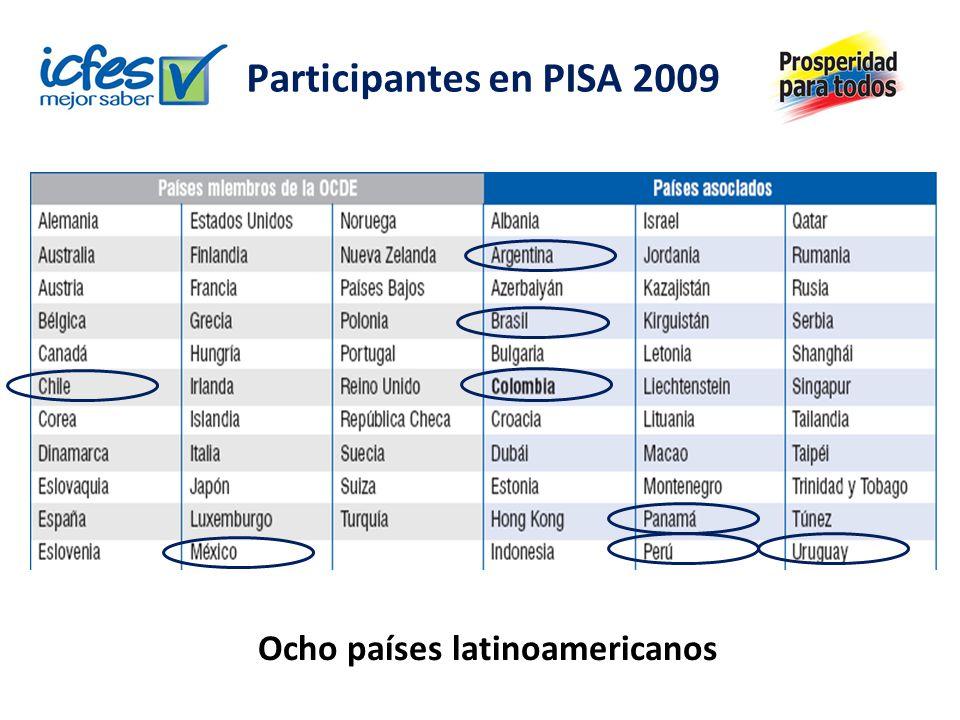 Sobre PISA 2009 Fueron evaluados casi medio millón de estudiantes, que representan a 28 millones de alumnos de 15 años de 65 países Por Colombia participaron casi 8 mil estudiantes, en representación de 583 mil alumnos Para Colombia se contó, además, con muestras representativas para Bogotá, Manizales y Medellín