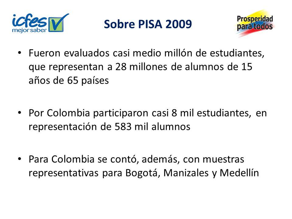 Composición porcentual de las muestras de las ciudades en PISA 2009, por sector y zona CiudadOficialPrivadoUrbanoRural Bogotá64%36%100%0% Manizales100%0%95%5% Medellín77%23%97%3% Colombia80%20%87%13% Fuente: OCDE.