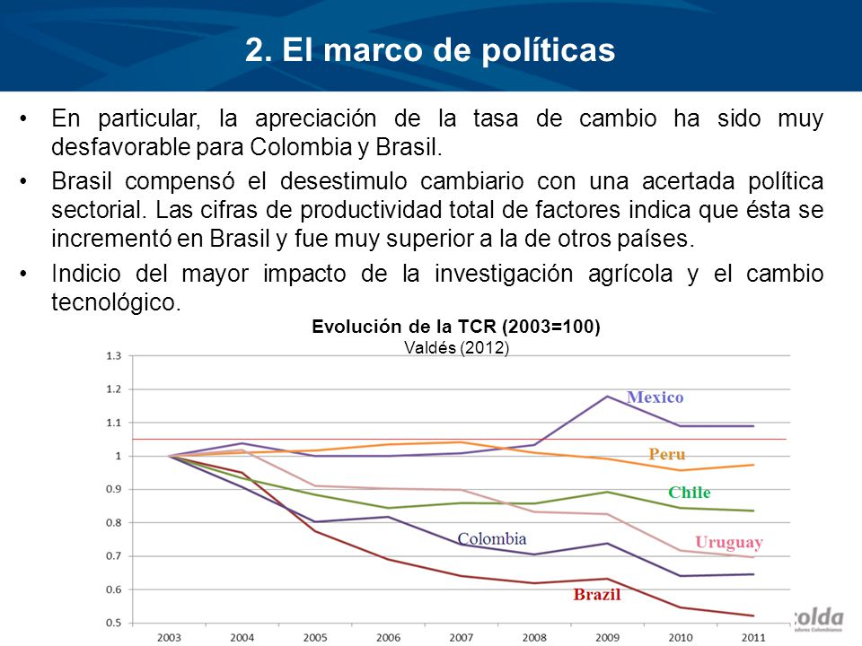 Productidad total de factores Fuente: Fostering Productivity and Competitiveness in Agriculture, OECD, 2011