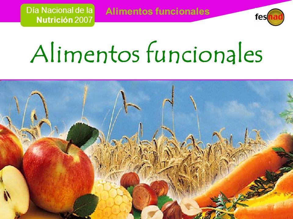 Día Nacional de la Nutrición 2007 1.¿Qué son.2.Su origen...