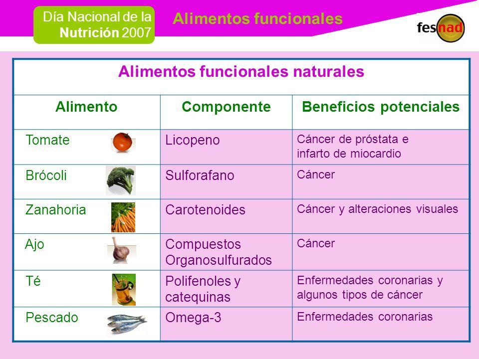 Alimentos funcionales Día Nacional de la Nutrición 2007 Modificados: Eliminan un componente...