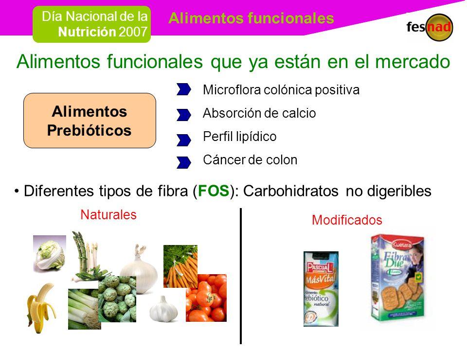 Alimentos funcionales Día Nacional de la Nutrición 2007 Enriquecidos en omega-3 ModificadosNaturales Colesterol y triglicéridos altos Hipertensión arterial Sistema nervioso...