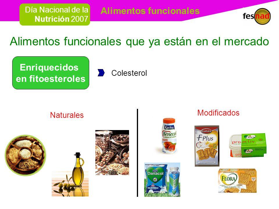 Alimentos funcionales Día Nacional de la Nutrición 2007 Enriquecidos con antioxidantes Modificados Naturales Enfermedad cardiovascular Enfermedades degenerativas Cáncer Alimentos funcionales que ya están en el mercado