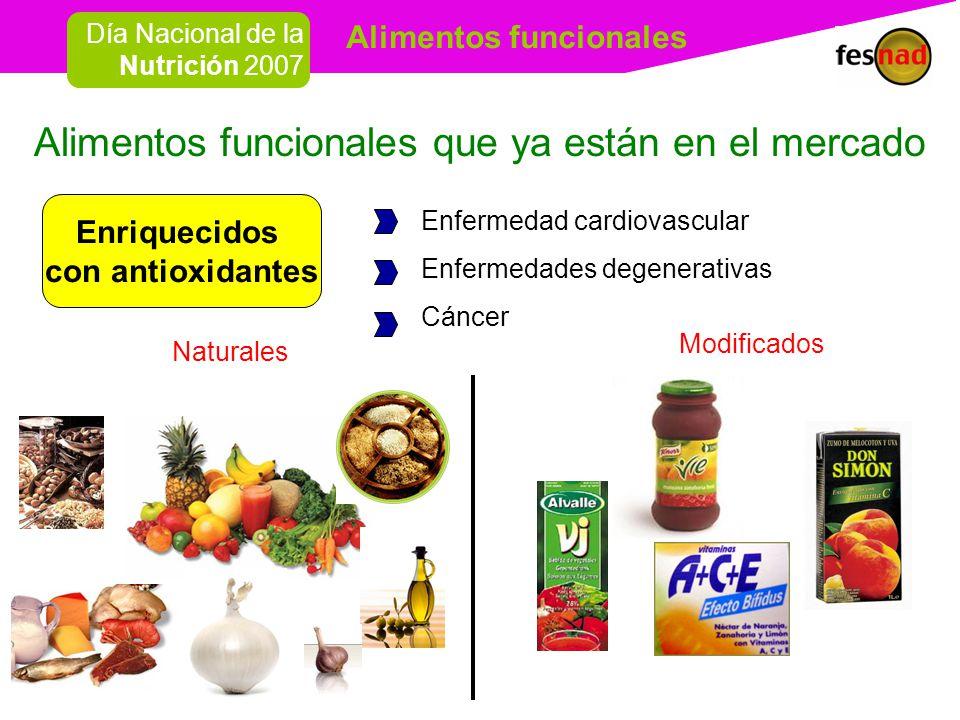 Alimentos funcionales Día Nacional de la Nutrición 2007 ¿Son indispensables.