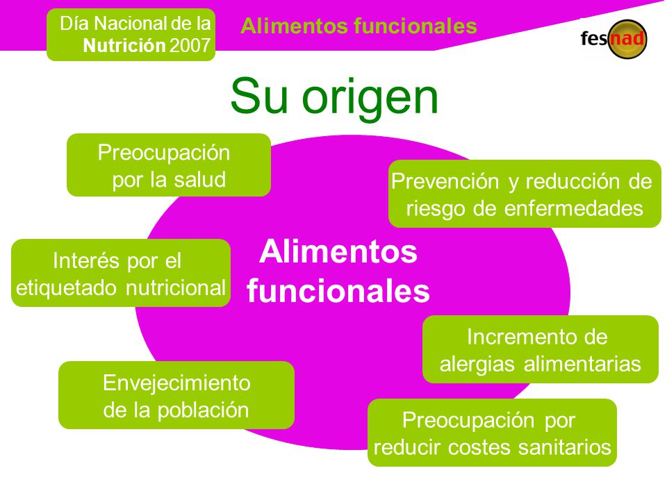Día Nacional de la Nutrición 2007 ¿Qué hace a un alimento funcional.