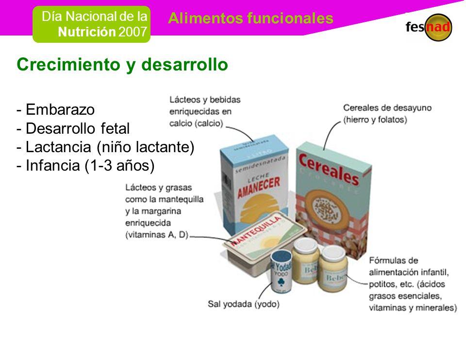 Alimentos funcionales Día Nacional de la Nutrición 2007 Metabolismo de nutrientes Diseñados como complemento y para reducir el riesgo de: - Obesidad - Diabetes - ECV - Deportistas
