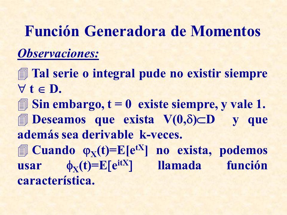 Función Generadora de Momentos X X (t) U(a,b) P( ) Exp( ) N(, 2 )