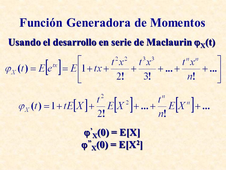 En general, bajo condiciones de regularidad: n X (0) = E[X n ] Función Generadora de Momentos Finalmente: Si Y = X + Y (t) = e t X ( t) Z = X + Y ; X Y Z (t) = X (t) Y (t)