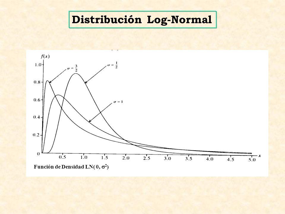 Caso X U (0,1) H(X) = e -X Sea X ~ U(0,1) f(x) = 1 0 < x < 1 Y = H(X) Y = e -X X = H -1 (Y) X = - ln Y encontrar g(y) G(y) = P(Y y) = P(e- X y) P(- X ln y ) = P(X - ln y ) = 1 – F(ln y) g(y) x y 0 1 1 e -1 1 g(y) y e -1 1 g(y) = G(y) = = - 1 dx dy dF(x) dx _ 1 y