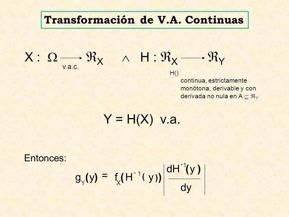 Caso X U (0,1) H(X) = X 2 Sea X ~ U(0,1) f(x) = 1 0 < x < 1 Y = H(X) Y = X 2 X = H -1 (Y) X = Y ó X = - Y encontrar g(y) = G(y) = P(Y y) = P(X 2 y) P(- y X y ) = F( y ) – F(- y ) g(y) = f( y ) + f(- y ) 1 2 y G(y) = dF( y) dx dy dF(- y) dx dy