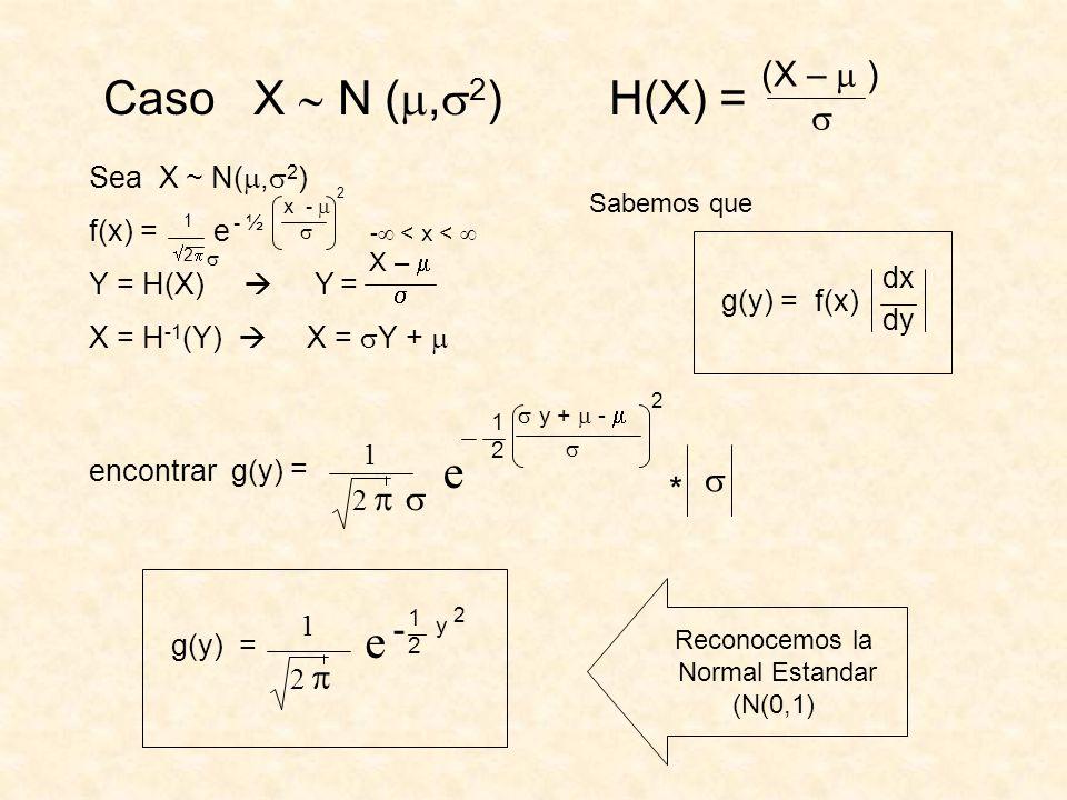 Caso X N (, 2 ) H(X) = ln X Sea X ~ N(, 2 ) f(x) = e - < x < Y = H(X) Y = ln X X = H -1 (Y) X = e Y encontrar g(y) g(y) = f(x) dx dy Sabemos que = e 2 1 e y - 1212 2 * eyey g(y) = e 2 1 e y - 1212 2 y 1 2 - ½ x - 2