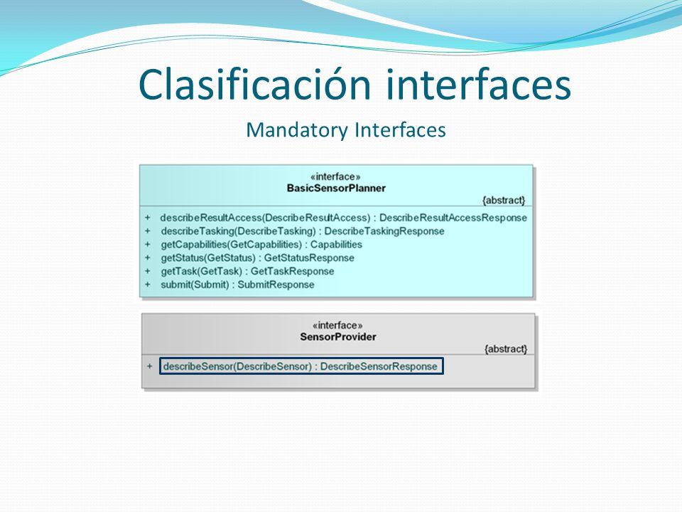 Clasificación interfaces Optional Interfaces
