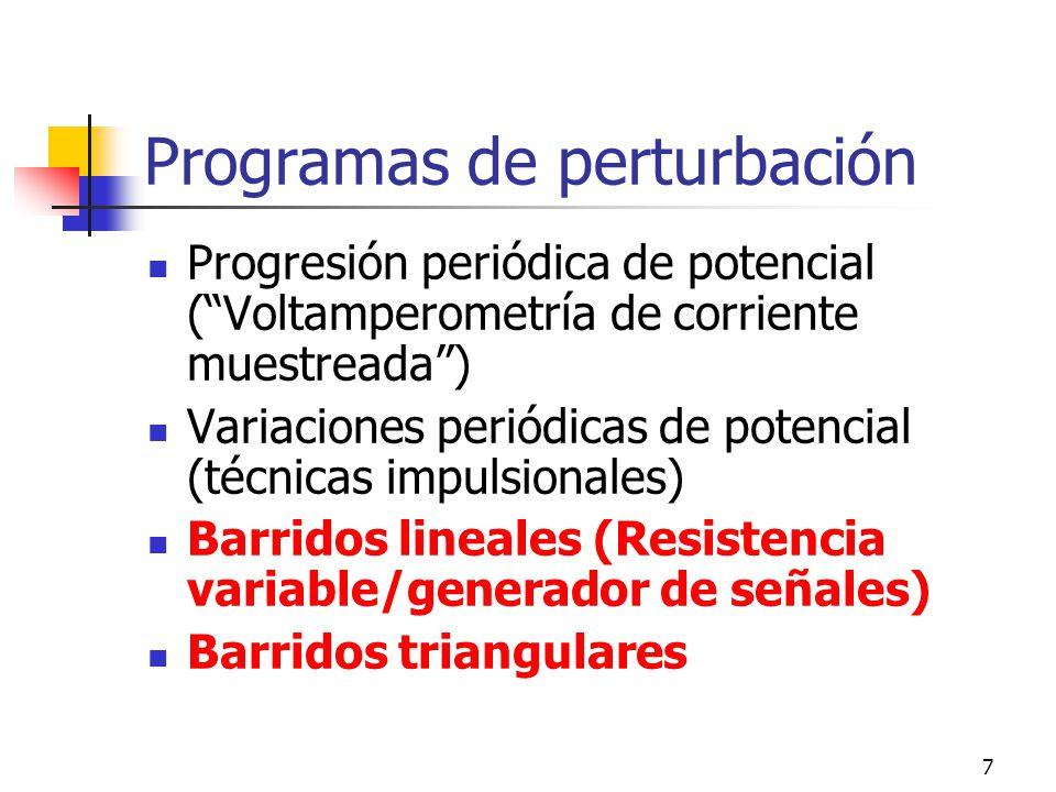8 Perturbación lineal V : Velocidad de barrido de potencial (V s -1 )