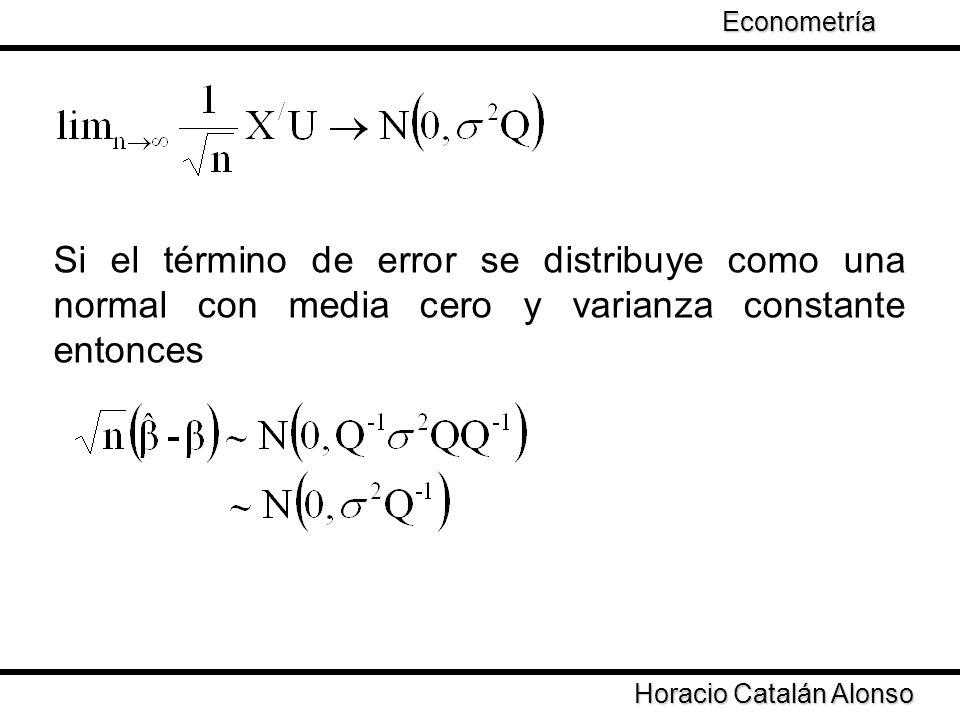 Taller de Econometría Horacio Catalán Alonso Econometría De este resultado se obtiene que: Si el estimador es insesgado El estimador de normalidad de los errores garantiza que los estimadores se distribuyan como una normal.