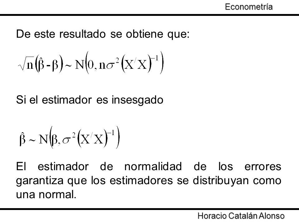 Taller de Econometría Horacio Catalán Alonso Econometría El supuesto de normalidad de los errores garantiza que los estimadores se distribuyan como una normal El método de MCO garantiza estimadores insesgados.