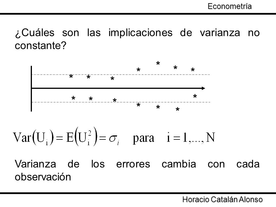 Taller de Econometría Horacio Catalán Alonso Econometría Bajo el supuesto de que no existe autocorrelación La matriz de varianza y covarianza se modifica en la diagonal principal la varianza cambia