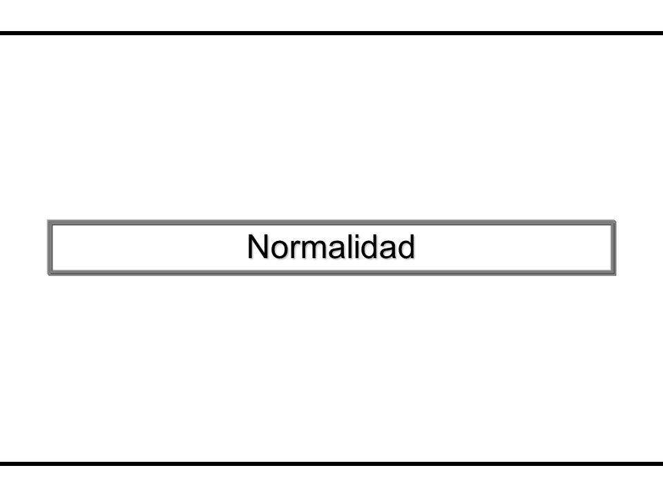 Taller de Econometría Horacio Catalán Alonso Econometría El modelo de regresión múltiple asume diverso supuestos estadísticos que determinan la validez de los resultados econométricos así como la inferencia estadística Asume principalmente