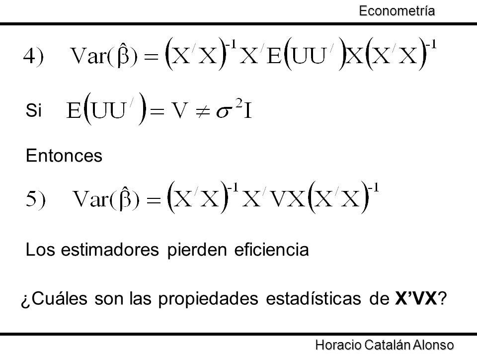 Taller de Econometría Horacio Catalán Alonso Econometría Aplicando las propiedades asintóticas Sabemos que converge a Q -1 a una matriz positiva La consistencia del estimador por MCO depende de