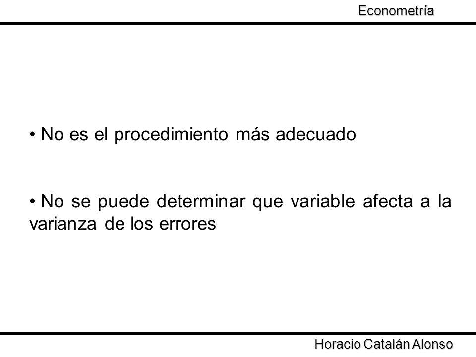 Taller de Econometría Horacio Catalán Alonso Econometría En general se obtiene una estimación de la matriz Ω Este procedimiento se conoce como Mínimos Cuadrados Factibles (FGLS)