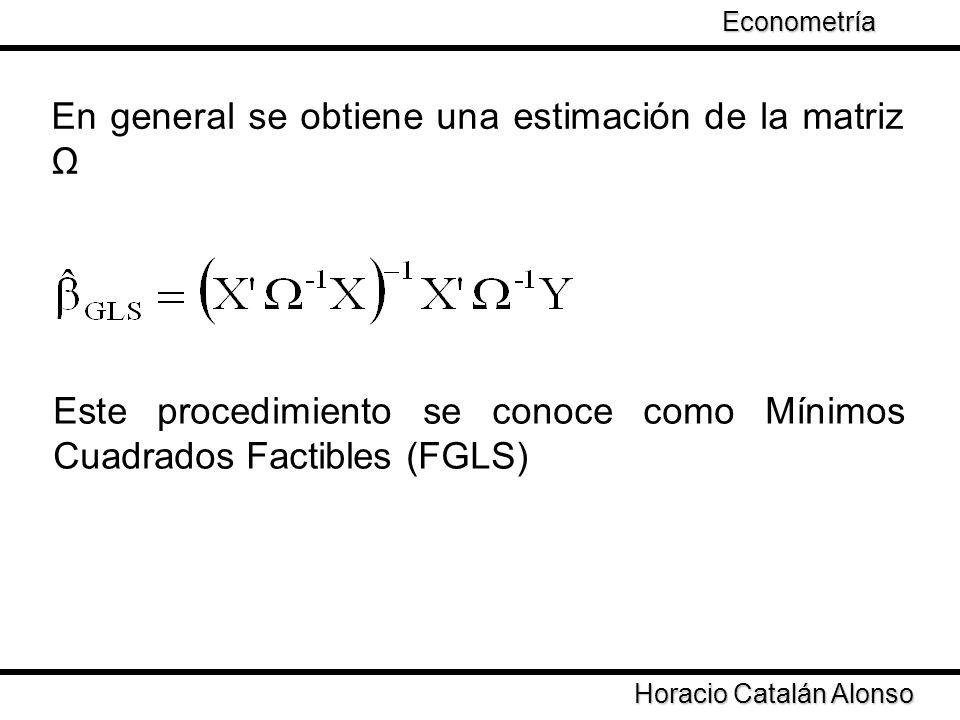 Taller de Econometría Horacio Catalán Alonso Econometría Procedimiento Mínimos Cuadrados Factibles (FGLS) a) Estimar el modelo b) Obtener los residuales c) se obtiene un estimador de la varianza de los errores d) El estimador es utilizado como un ponderador