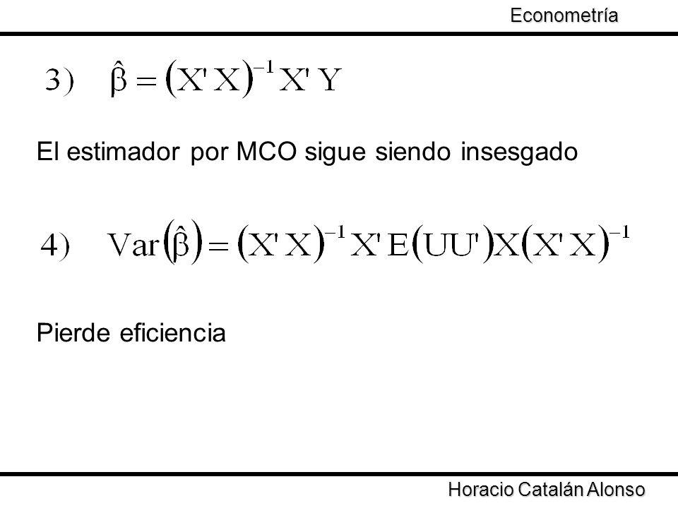 Taller de Econometría Horacio Catalán Alonso Econometría Asumiendo un proceso de autocorrelación de orden uno Donde