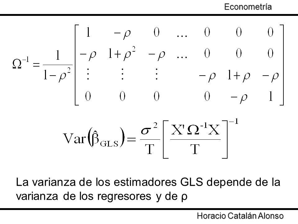 Taller de Econometría Horacio Catalán Alonso Econometría Varianza Relativa ρ = 0 Ambos estimadores son ineficientes ρ = 1 La varianza de OLS crece más que la varianza de GLS