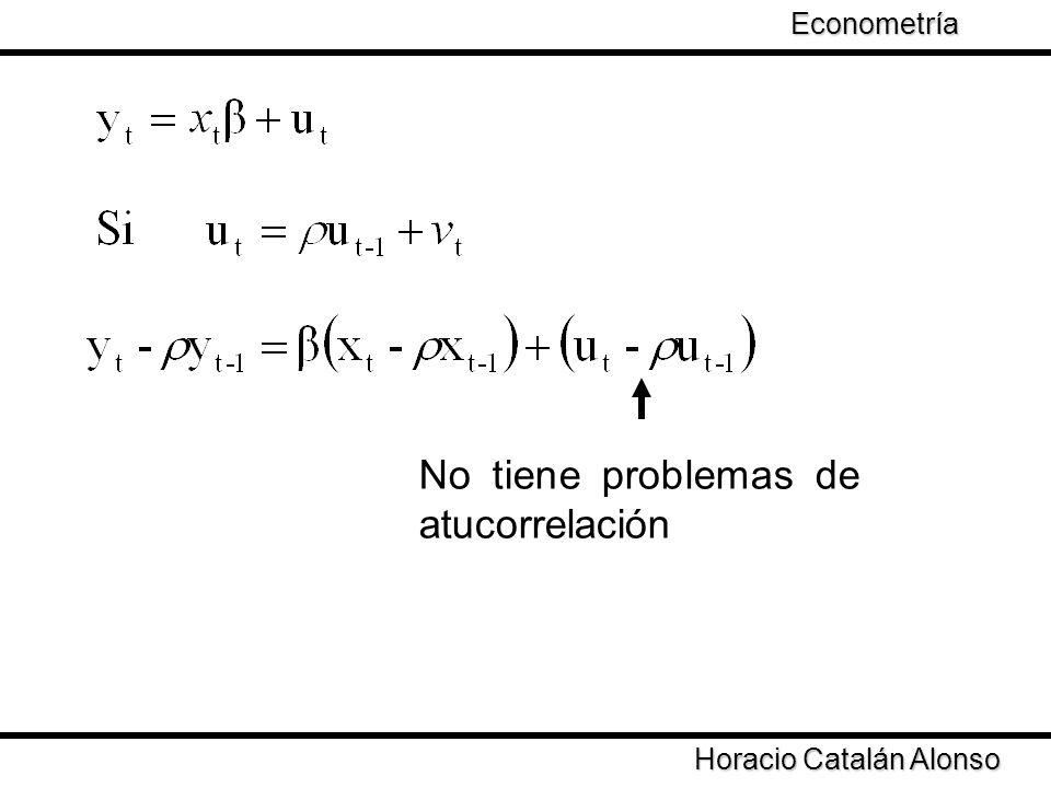 Taller de Econometría Horacio Catalán Alonso Econometría Ejemplo: La corrección Durbin-Watson en 2 etapas es una estimación GLS