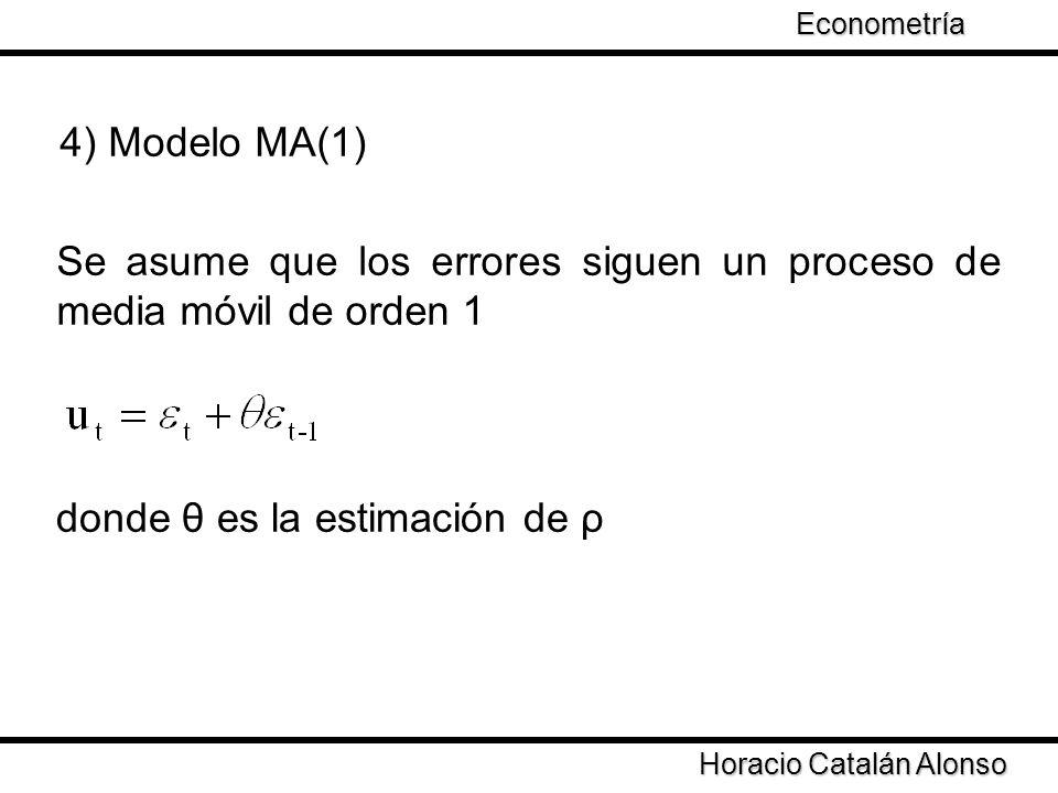 Taller de Econometría Horacio Catalán Alonso Econometría 5) Un proceso diferente es utilizar una estimación robusta Lo cual implica: Obtener un estimador aproiado de la varianza de OLS Interporar la corrección de autocorrelación