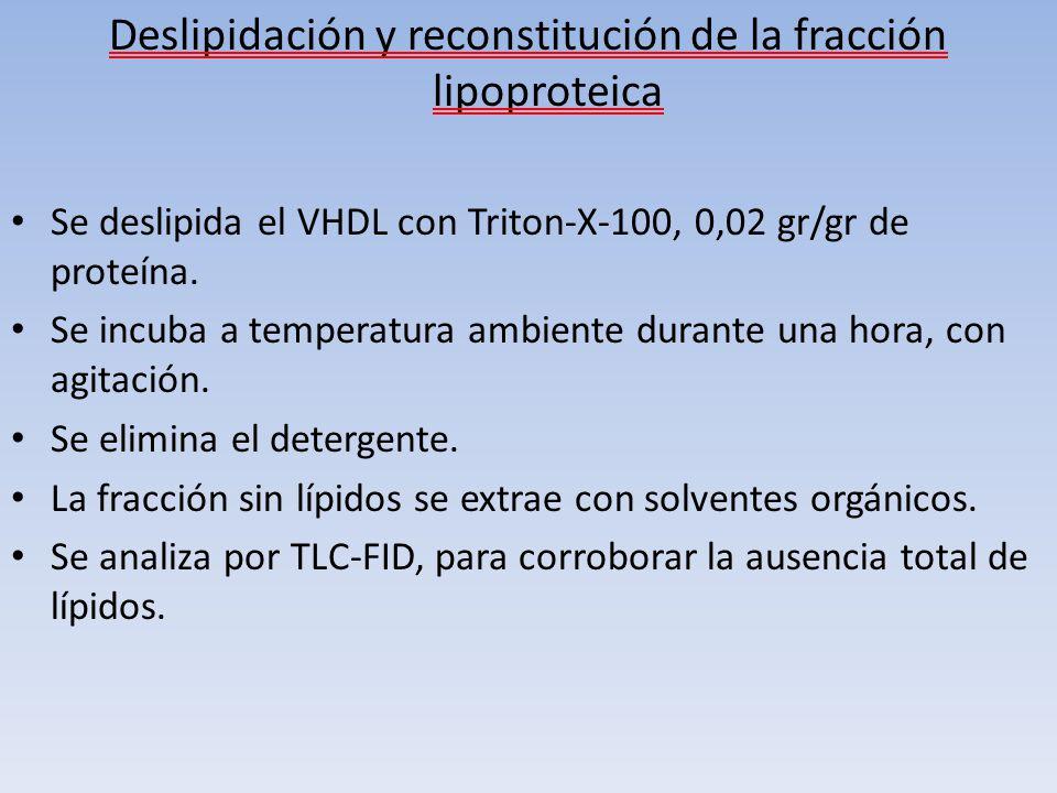 Se reconstituyen las fracciones de lipoproteína con lípidos marcados radioactivamente con C 14.