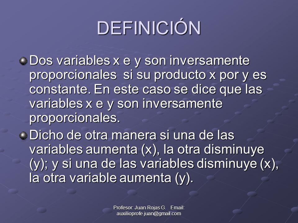 Profesor: Juan Rojas G.