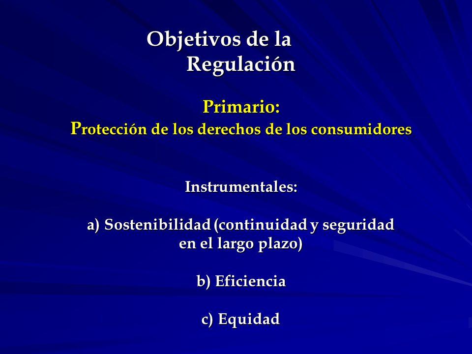 II. Institucionalidad regulatoria en Uruguay