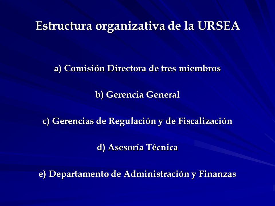 III. Principales resultados de la Regulación en energía y agua