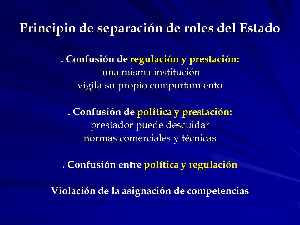 Antecedentes de la Regulación en el Derecho comparado.