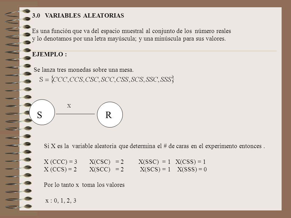 3.1 VARIABLES ALEATORIAS DISCRETAS Si un espacio muestral es finito (discreto) la variable aleatoria definida sobre este espacio será discreto.