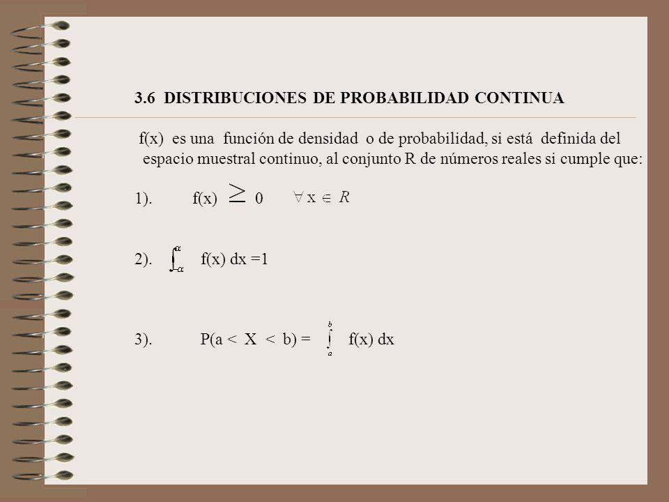 EJEMPLO : Sea la variable aleatoria X que tiene como función de densidad.
