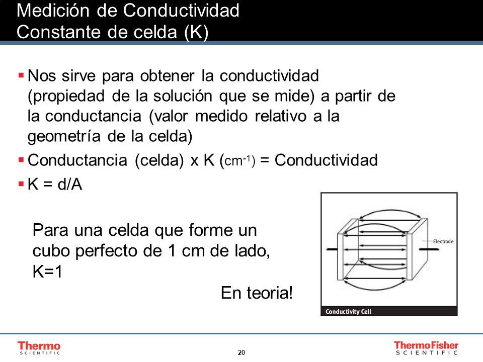 21 Medición de Conductividad Constante de Celda Las constantes de Celda se determinan utilizando una solución de conductividad conocida a una temperatura dada y ajustando el conductímetro para que muestre el valor correcto