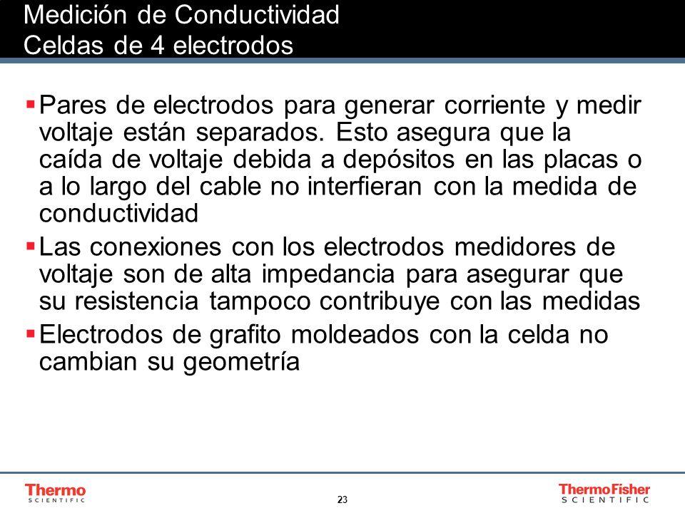 24 Medición de Conductividad Celdas de 2 electrodos El voltaje y la corriente pasan a traves de los mismos electrodos.