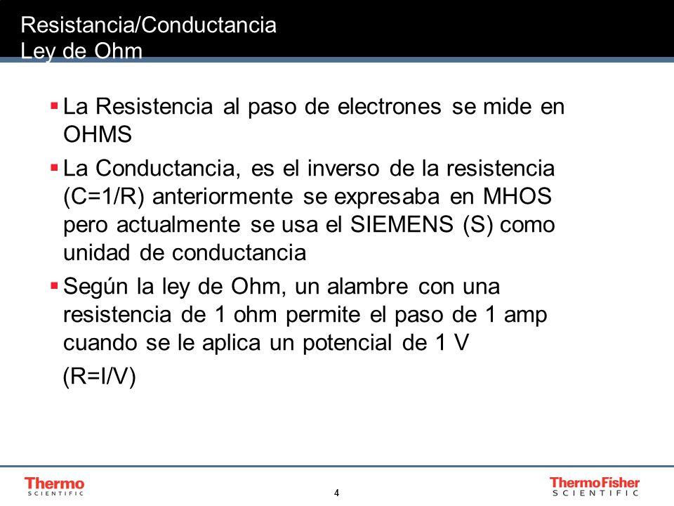 5 Conductancia vs Conductividad La Conductividad es una propiedad inherente de los materiales.