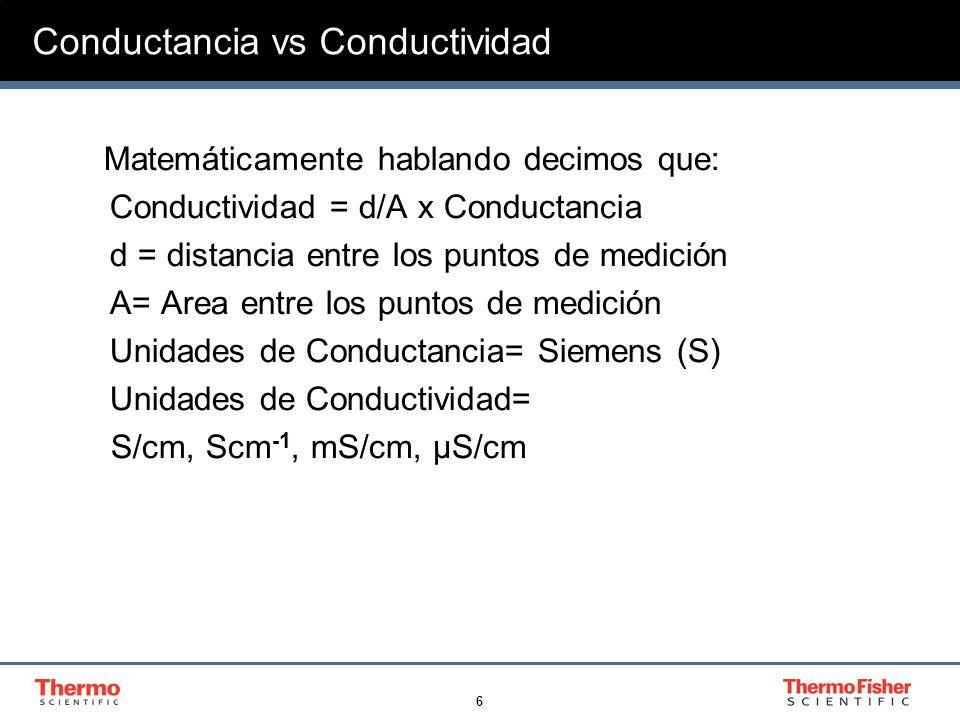 7 Conductividad en Soluciones Que es una solución conductora.