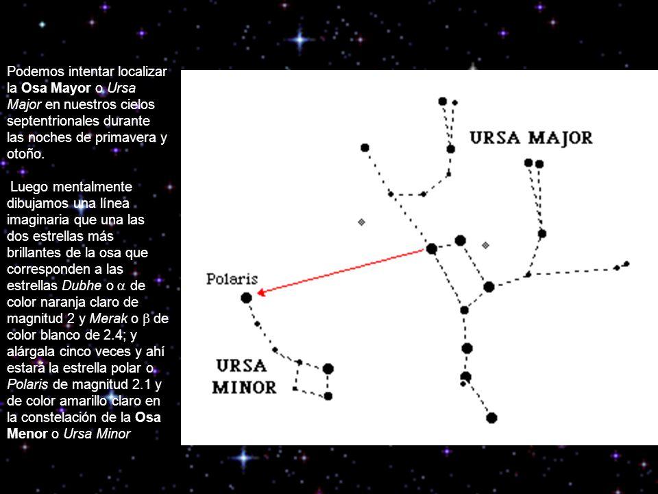 Pero si nos encontramos en las estaciones de Otoño e Invierno nos debemos orientar por la constelación de Cassiopea