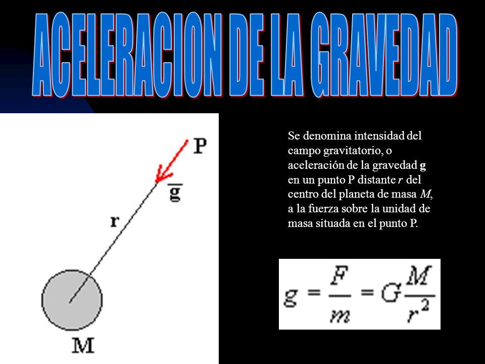 1 / 2 M v 2 = M g R Ve = (2 g R)½ Ec = Ep Ve = 11 km/s g = G M / R 2 En la Tierra, g = 9,8 R = 6400 km Se denomina velocidad de escape v e de una partícula que está a una distancia r del centro de fuerzas, a la velocidad que hemos de proporcionarle para que llegue al infinito con velocidad nula